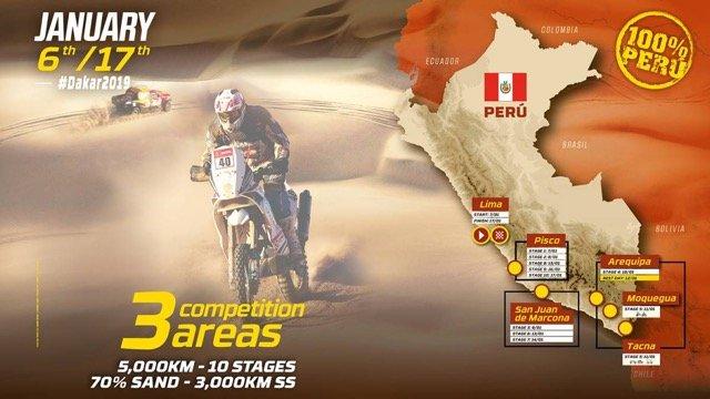 Dakar Rally 2019 concludes